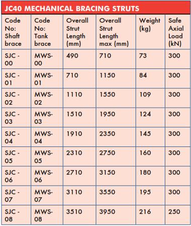 JC40 Mechanical Bracing Struts Specifications