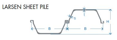 Larsen Sheet Pile - Trench Control